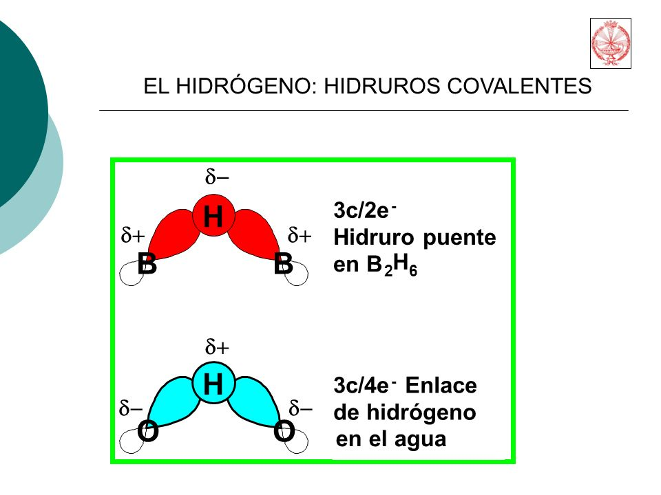 H B B H O O d- 3c/2e d+ d+ Hidruro puente en B H d+ 3c/4e Enlace d- d-