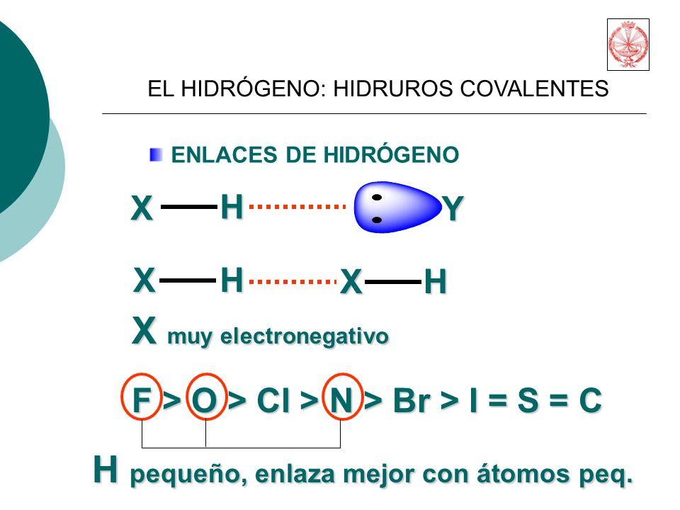 H pequeño, enlaza mejor con átomos peq.