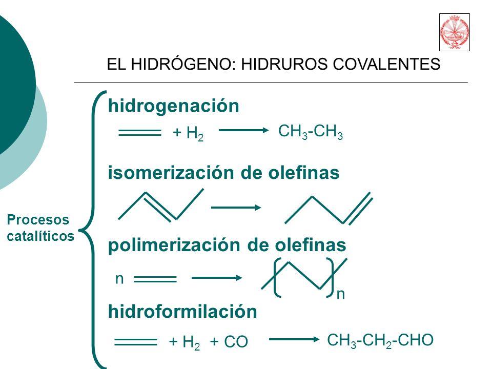isomerización de olefinas
