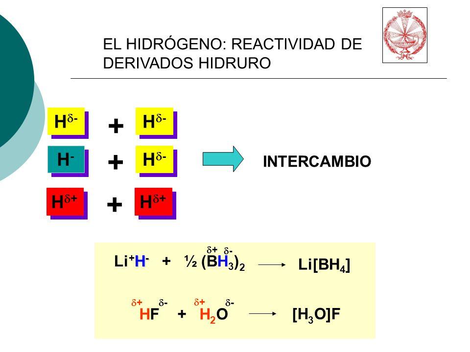 + Hd- H- Hd+ EL HIDRÓGENO: REACTIVIDAD DE DERIVADOS HIDRURO