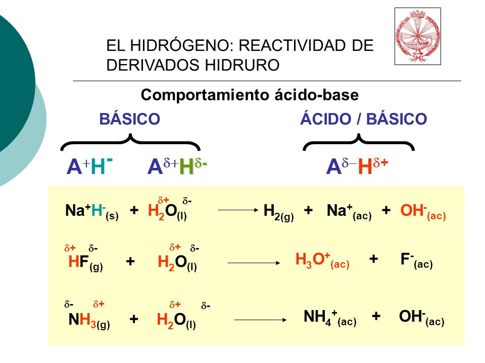 Ad+Hd- A+H- Ad-Hd+ EL HIDRÓGENO: REACTIVIDAD DE DERIVADOS HIDRURO
