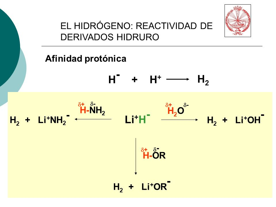 H- + H+ H2 Li+H- EL HIDRÓGENO: REACTIVIDAD DE DERIVADOS HIDRURO