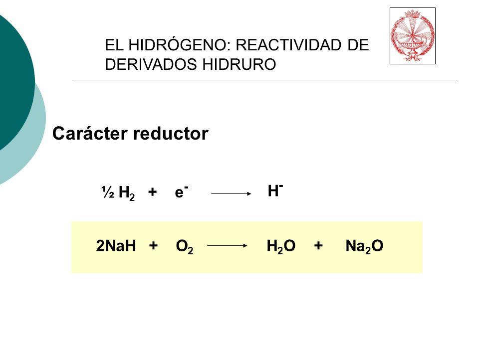 Carácter reductor EL HIDRÓGENO: REACTIVIDAD DE DERIVADOS HIDRURO H-