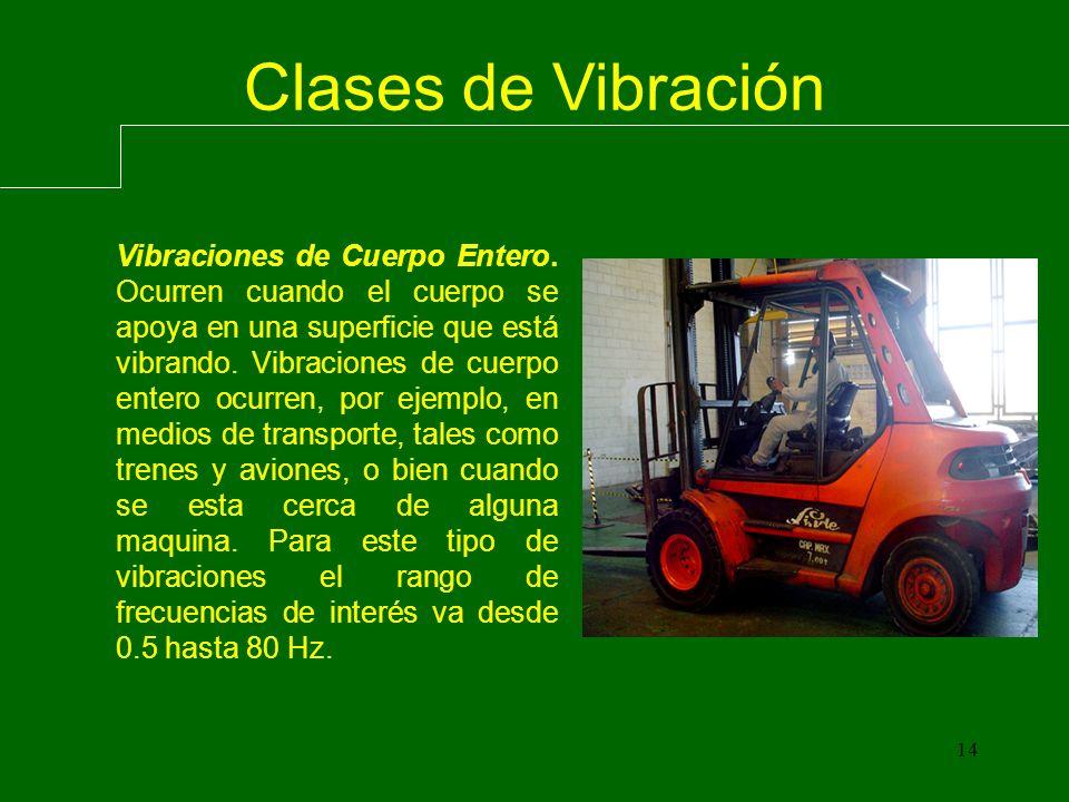 Clases de Vibración