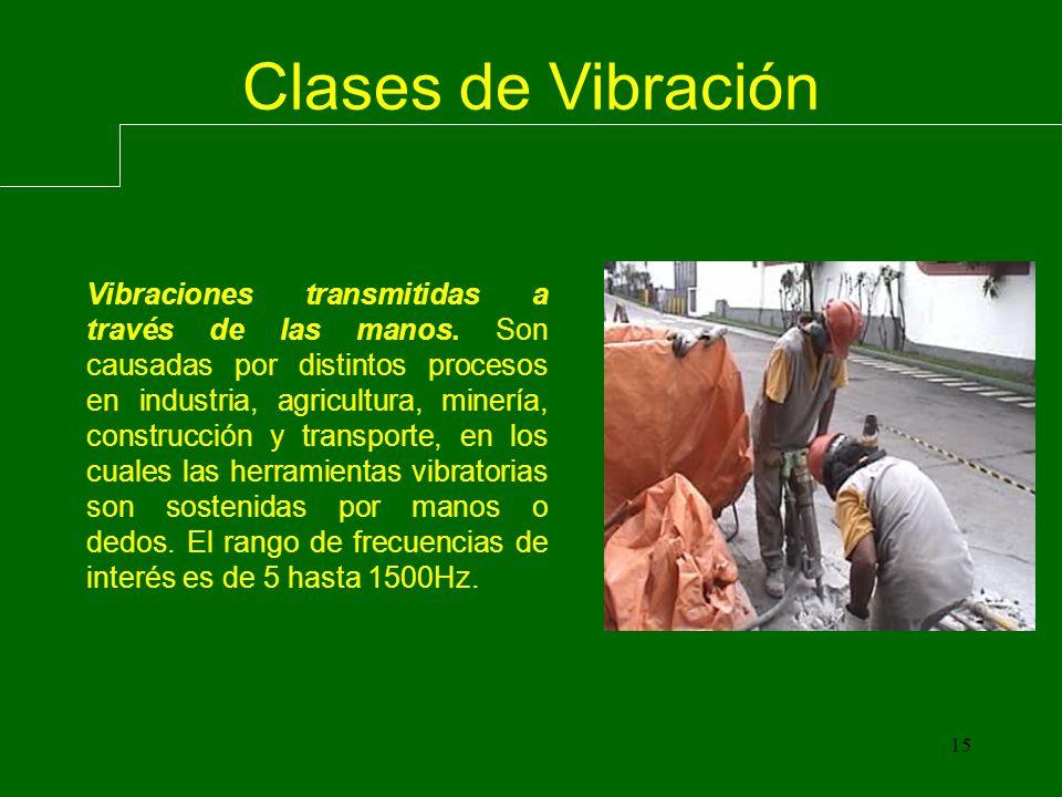 Variables que influyen en los efectos de las vibraciones