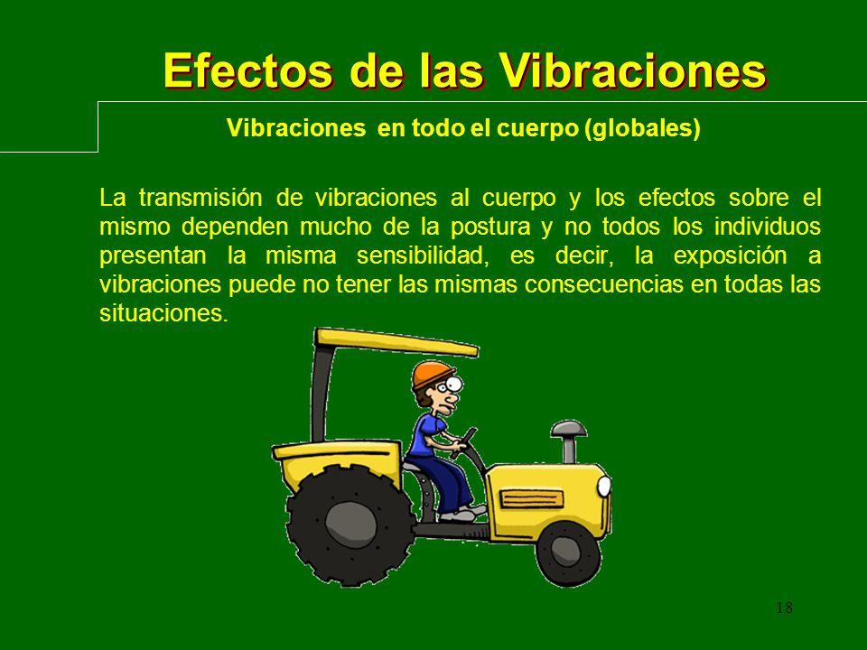 Efectos de las Vibraciones