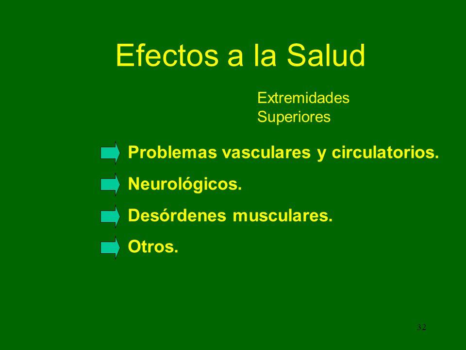 Efectos a la Salud Desórdenes Vasculares Músculo ArteriaNormal