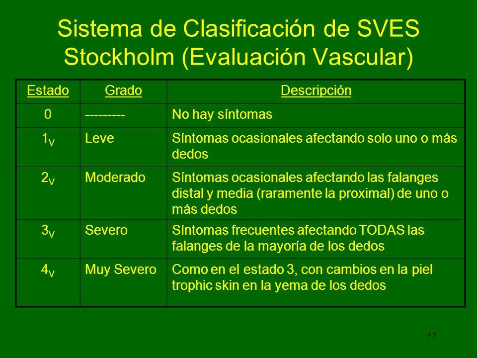 Sistema de Clasificación de SVES Stockholm (Evaluación Sensorineural)