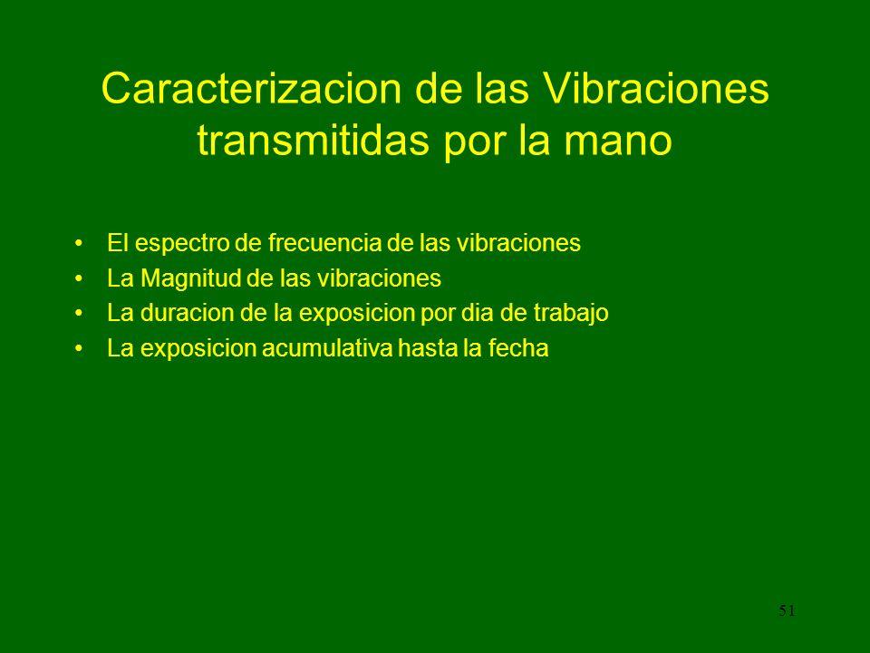 Alexis Suárez P. Ingeniero Acústico email: asuarez@achs.cl Fono: (41) 2448742