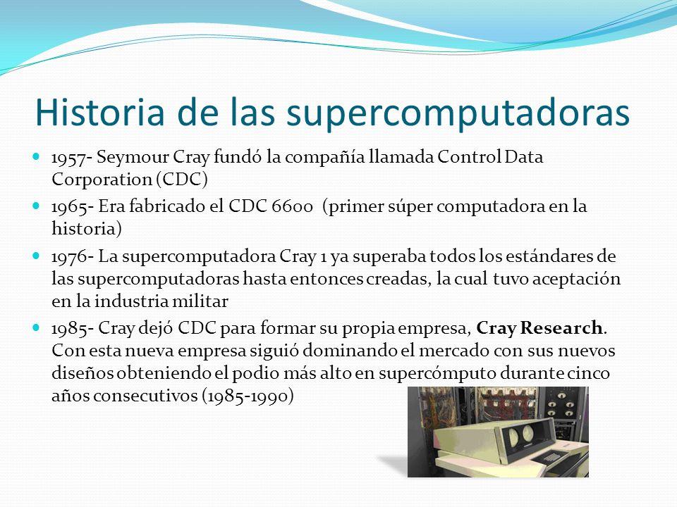 Historia de las supercomputadoras