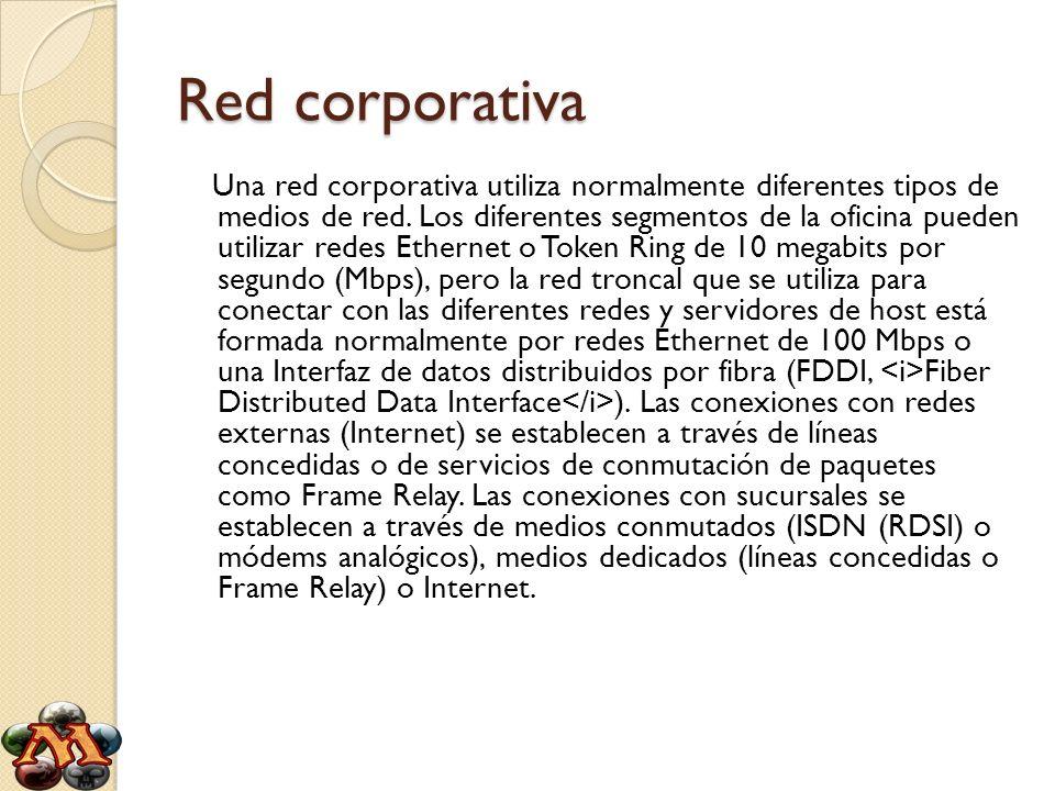Red corporativa