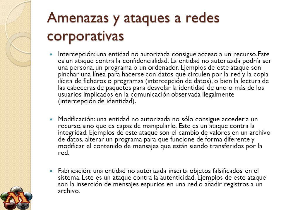 Amenazas y ataques a redes corporativas