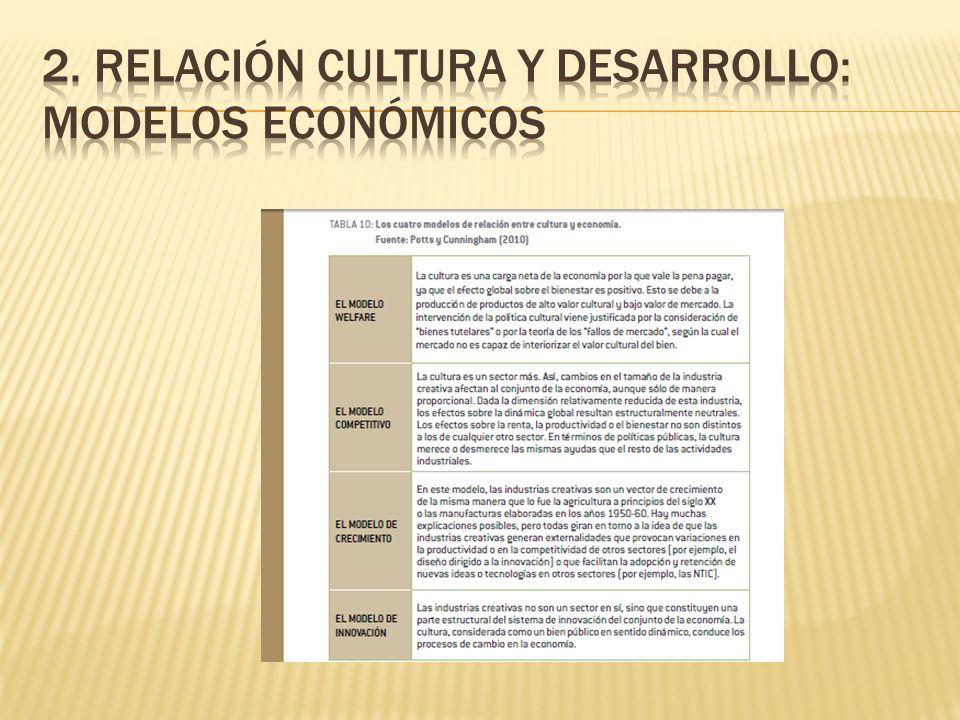 2. Relación cultura y desarrollo: modelos económicos