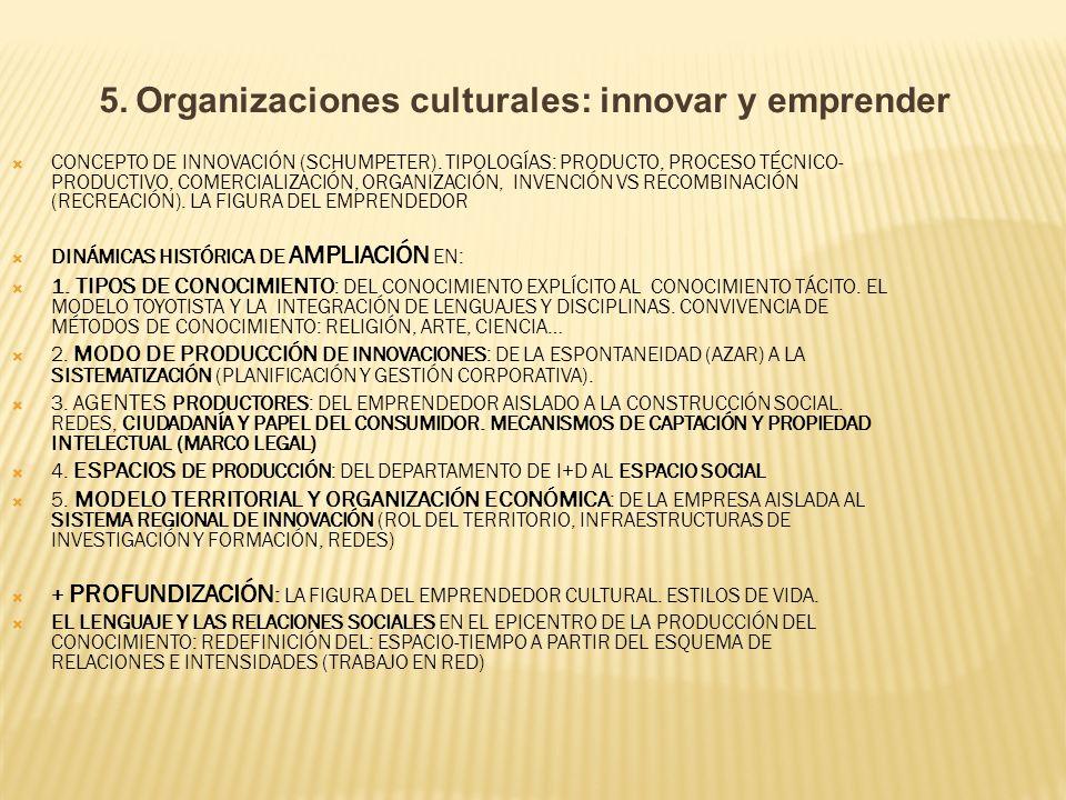 5. Organizaciones culturales: innovar y emprender