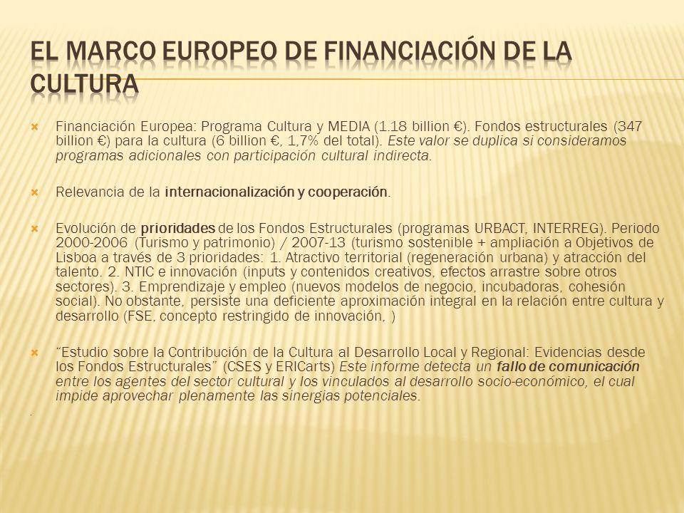 El marco europeo de financiación de la cultura