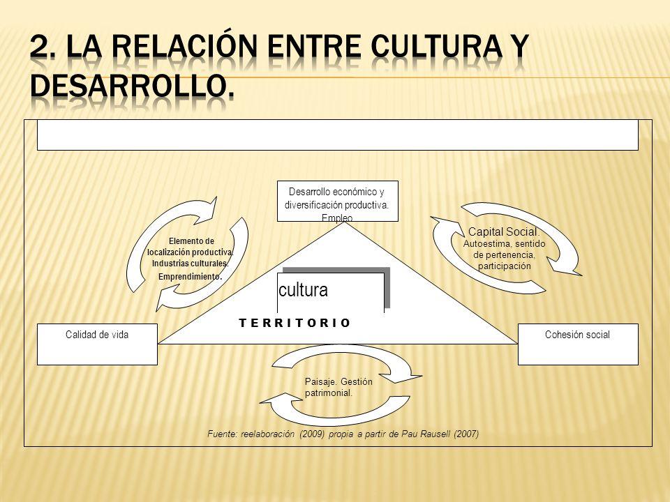 2. La relación entre cultura y desarrollo.