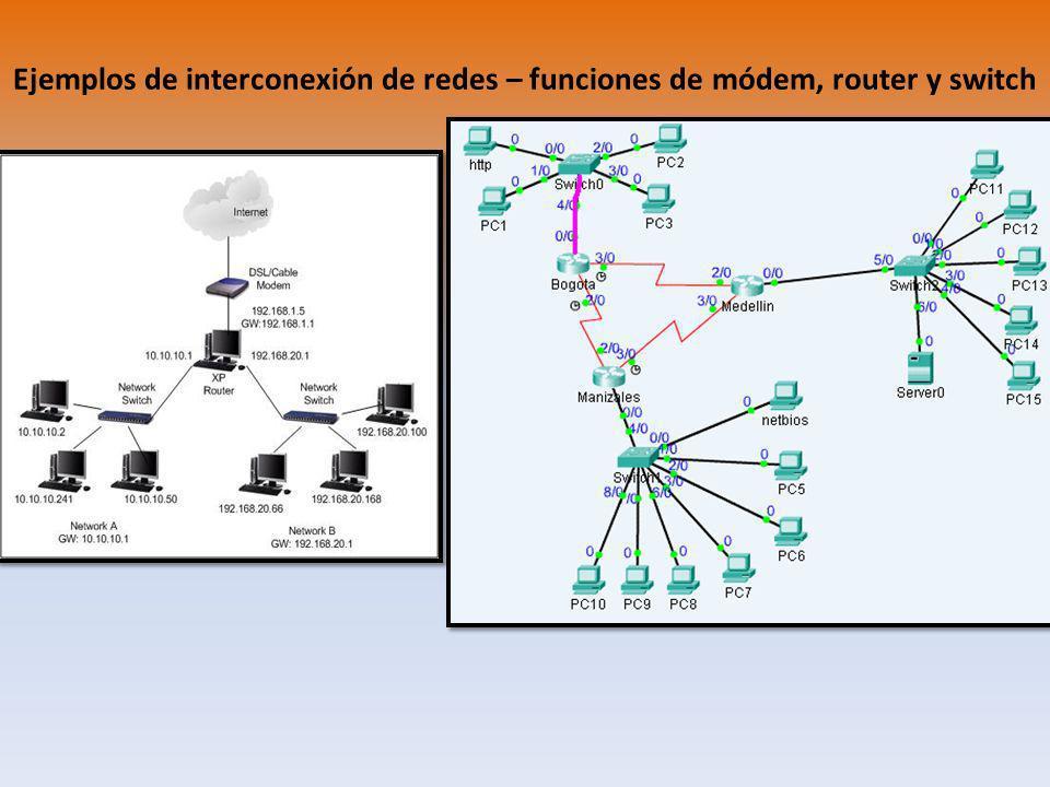 Ejemplos de interconexión de redes – funciones de módem, router y switch