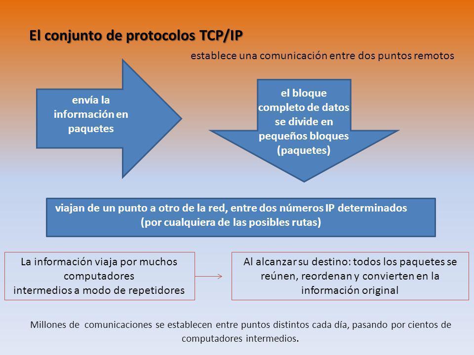 El conjunto de protocolos TCP/IP