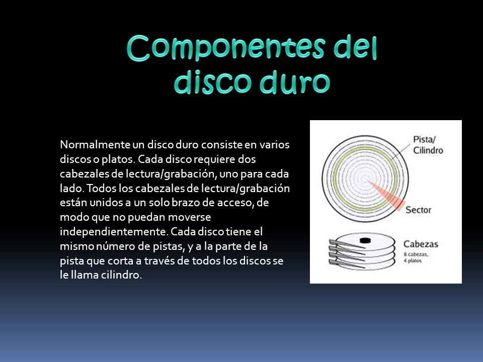 Componentes del disco duro