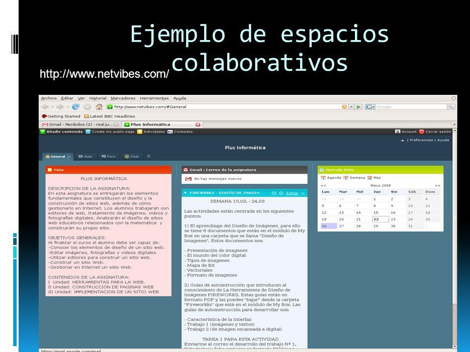 Ejemplo de espacios colaborativos