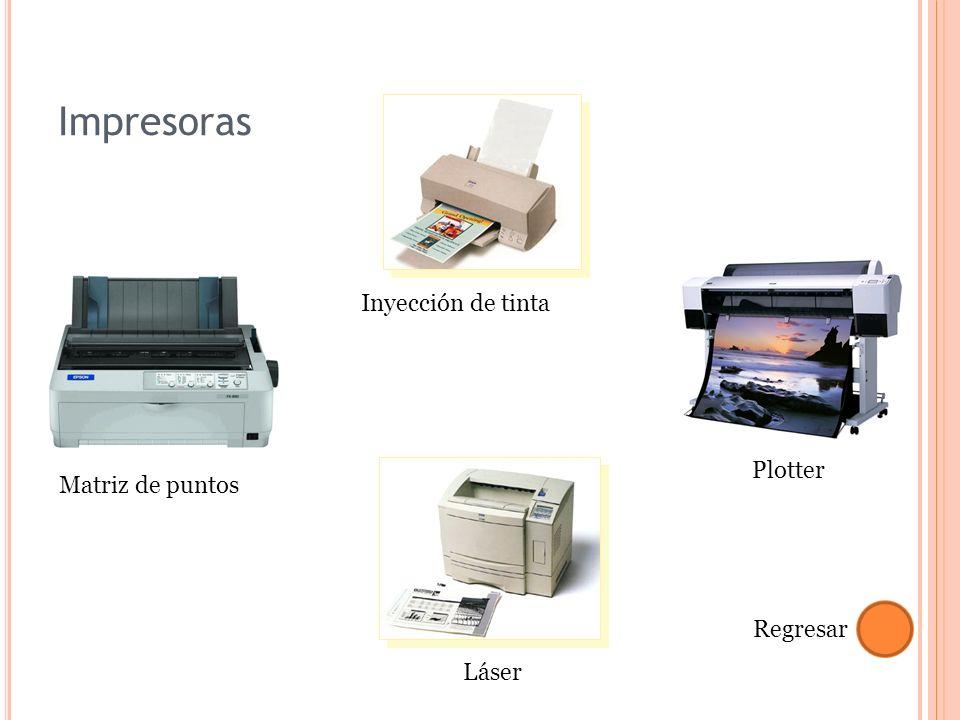Impresoras Inyección de tinta Plotter Matriz de puntos Regresar Láser