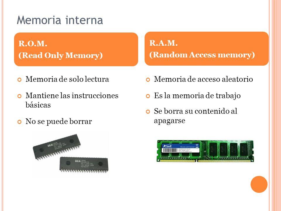Memoria interna R.O.M. (Read Only Memory) R.A.M.