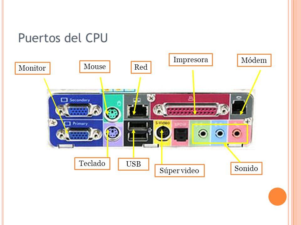 Puertos del CPU Impresora Módem Mouse Monitor Red Teclado USB Sonido