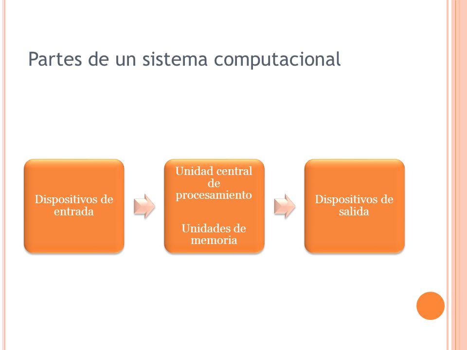 Partes de un sistema computacional