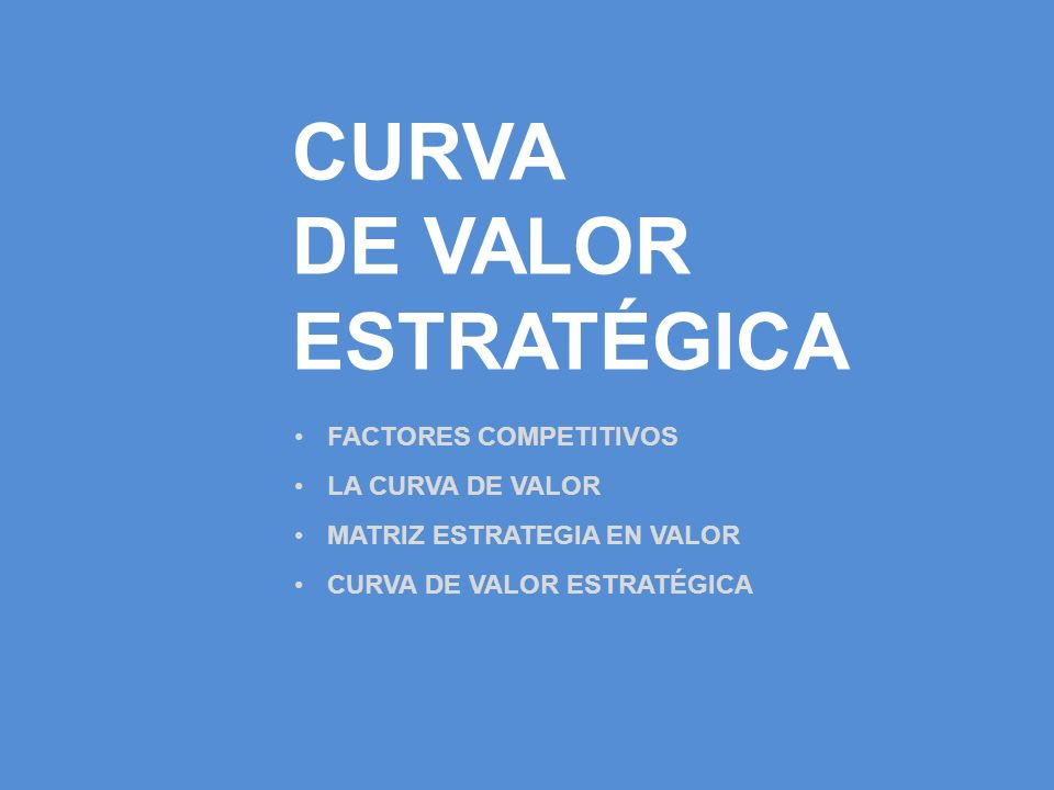 CURVA DE VALOR ESTRATÉGICA Factores competitivos La Curva de Valor