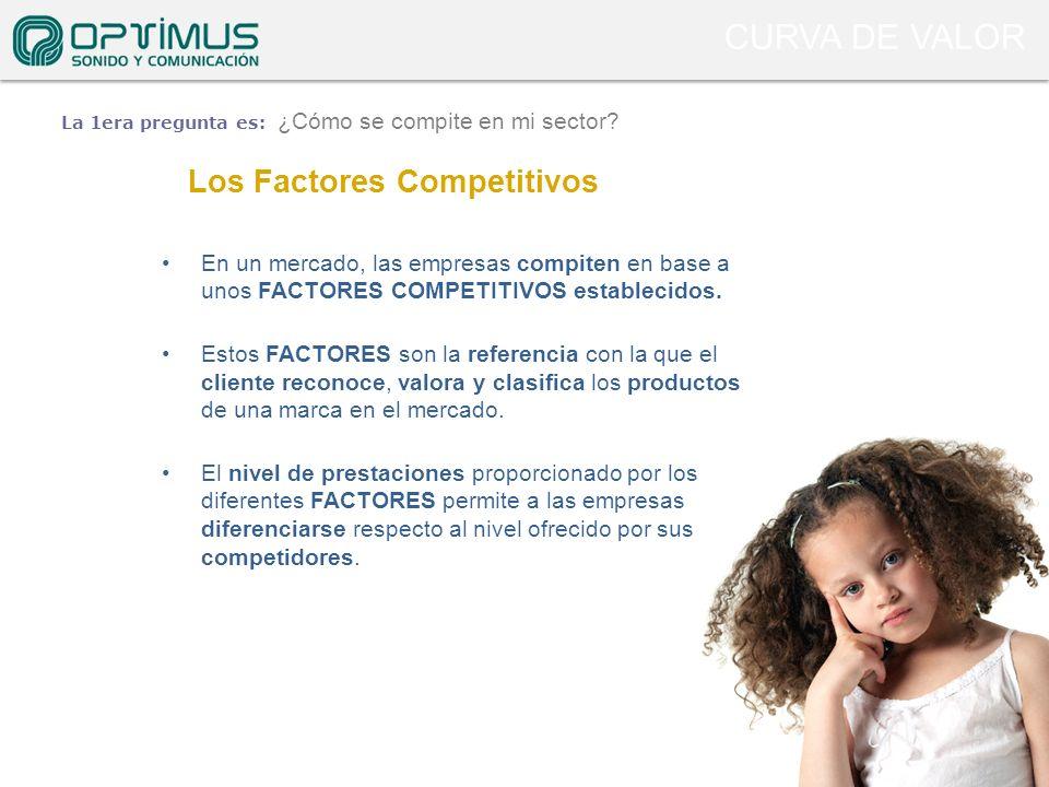 CURVA DE VALOR Los Factores Competitivos