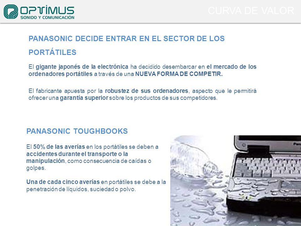 CURVA DE VALOR Panasonic DECIDE ENTRAR en EL SECTOR DE LOS portátiles