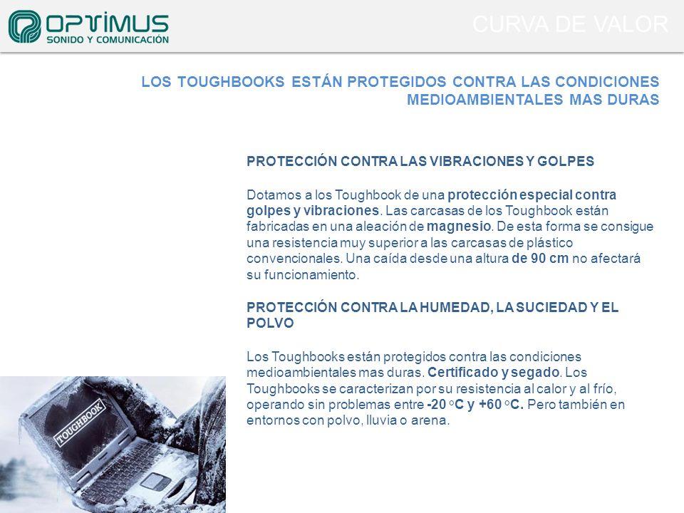 CURVA DE VALOR lOs Toughbooks están protegidos contra lAs condiciones medioambientales MAS duras. PROTECCIÓN CONTRA LAS VIBRACIONES Y GOLPES.