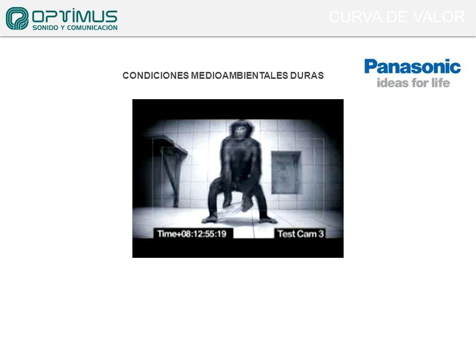 CURVA DE VALOR CONDICIONES MEDIOAMBIENTALES DURAS