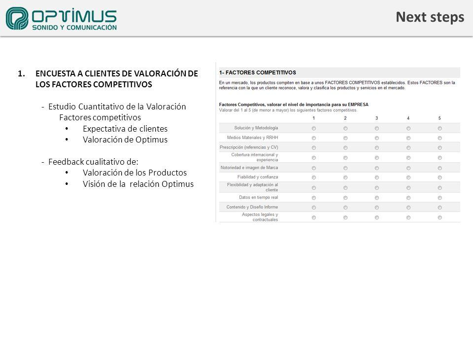 Next steps ENCUESTA A CLIENTES DE VALORACIÓN DE LOS FACTORES COMPETITIVOS. - Estudio Cuantitativo de la Valoración Factores competitivos.