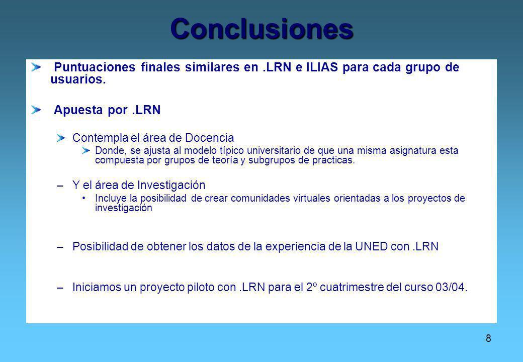 Conclusiones Puntuaciones finales similares en .LRN e ILIAS para cada grupo de usuarios. Apuesta por .LRN.