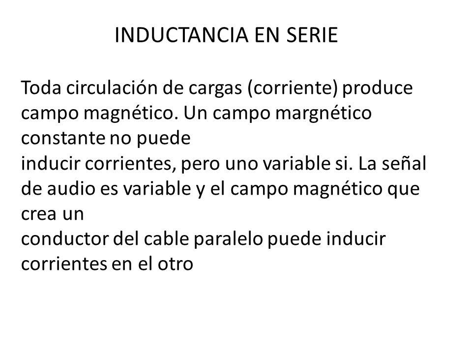 INDUCTANCIA EN SERIE Toda circulación de cargas (corriente) produce campo magnético. Un campo margnético constante no puede.