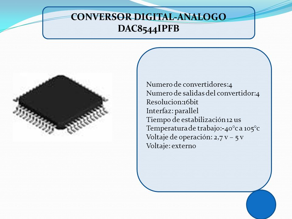 Conversor digital-analogo DAC8544IPFB