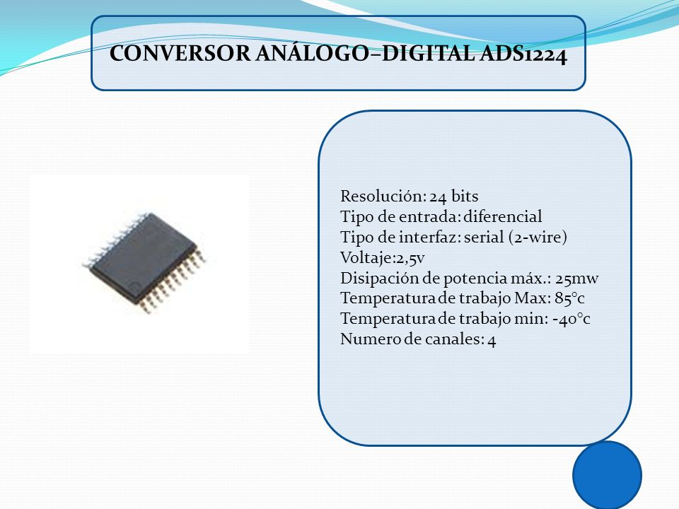 Conversor análogo–digital ADS1224