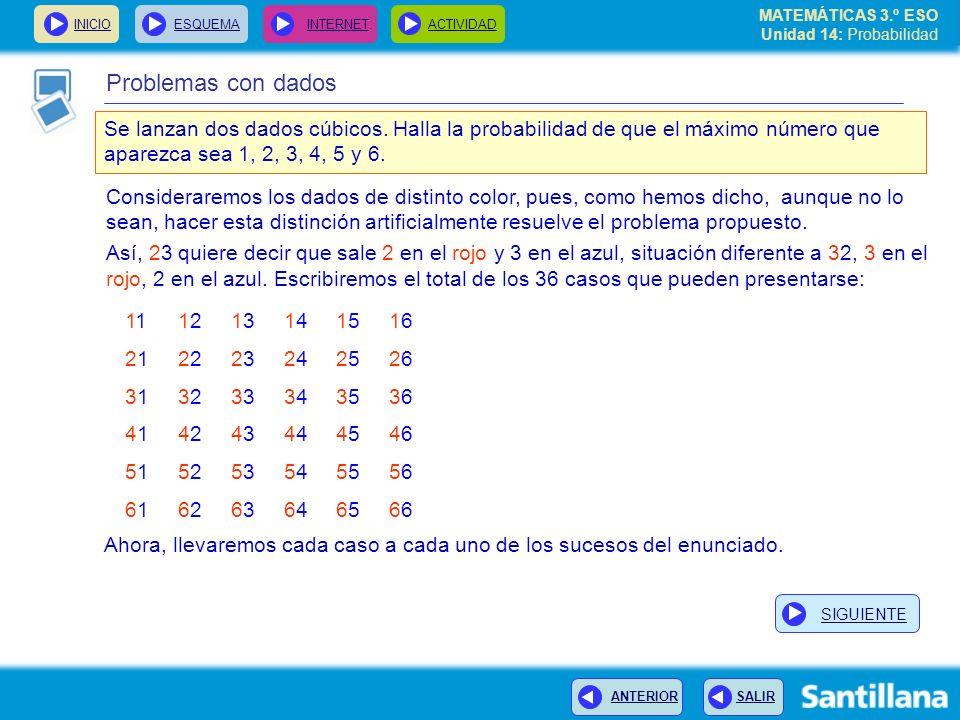 Problemas con dados Se lanzan dos dados cúbicos. Halla la probabilidad de que el máximo número que aparezca sea 1, 2, 3, 4, 5 y 6.