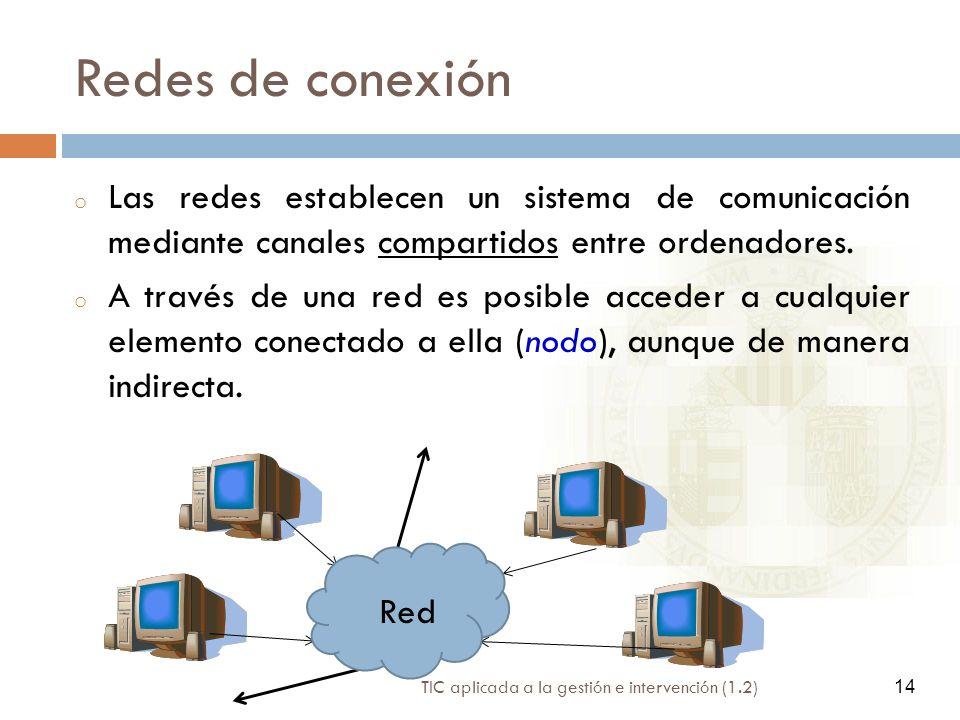 Redes de conexión Las redes establecen un sistema de comunicación mediante canales compartidos entre ordenadores.