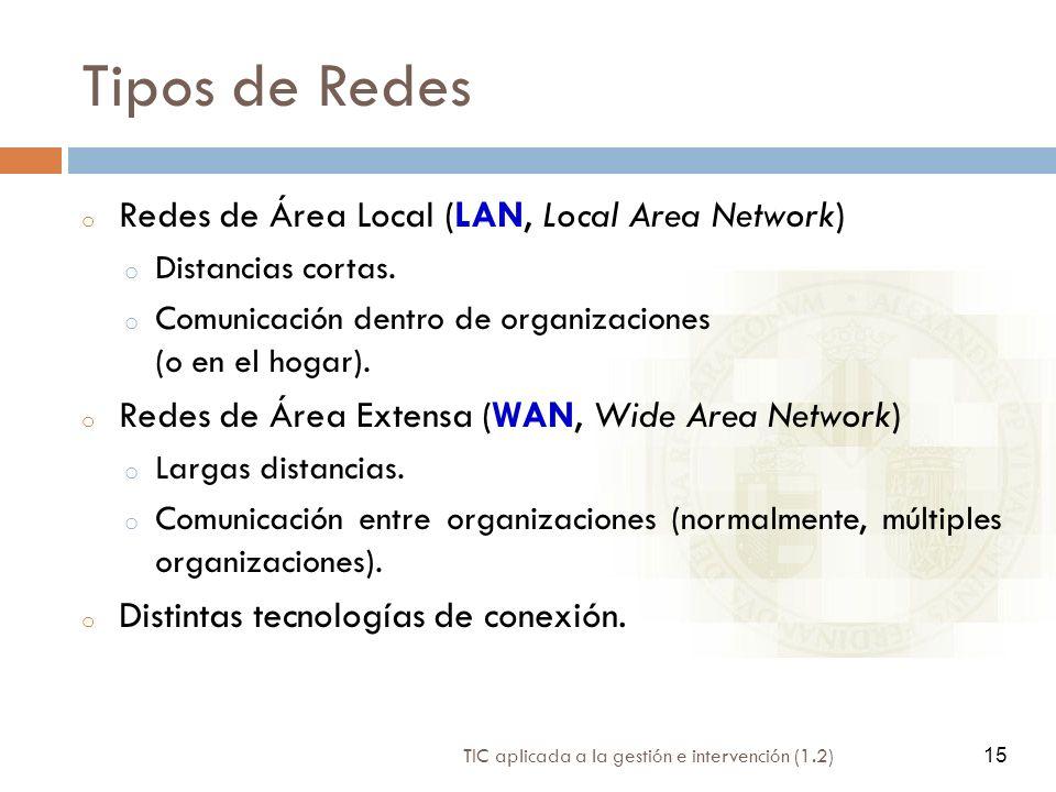 Tipos de Redes Redes de Área Local (LAN, Local Area Network)