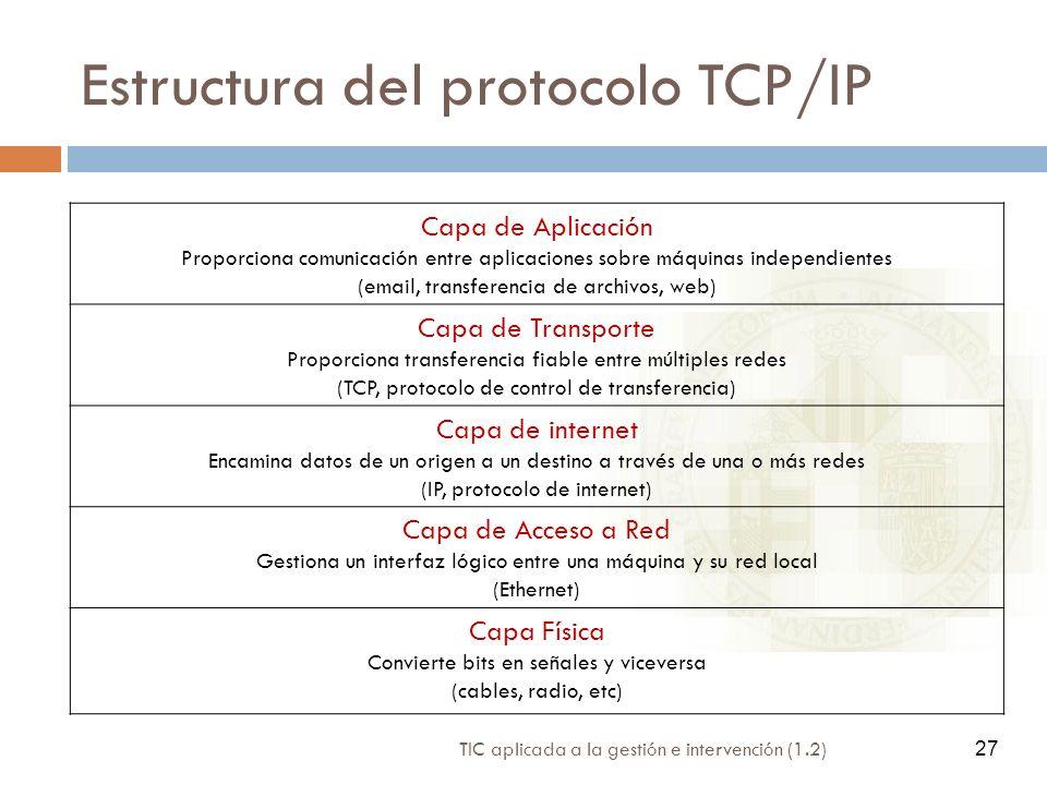 Estructura del protocolo TCP/IP