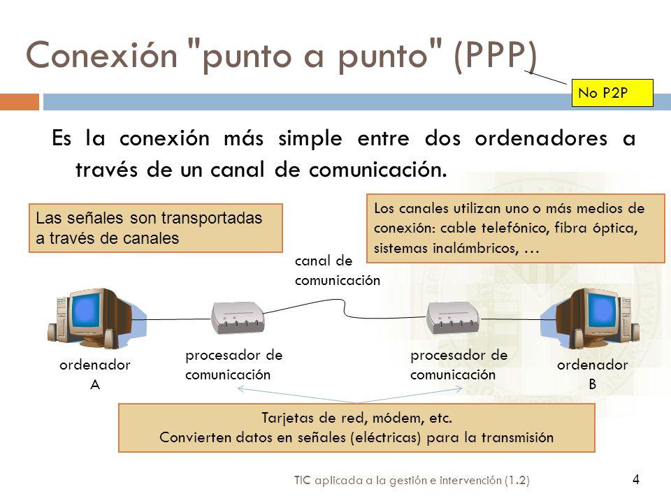 Conexión punto a punto (PPP)