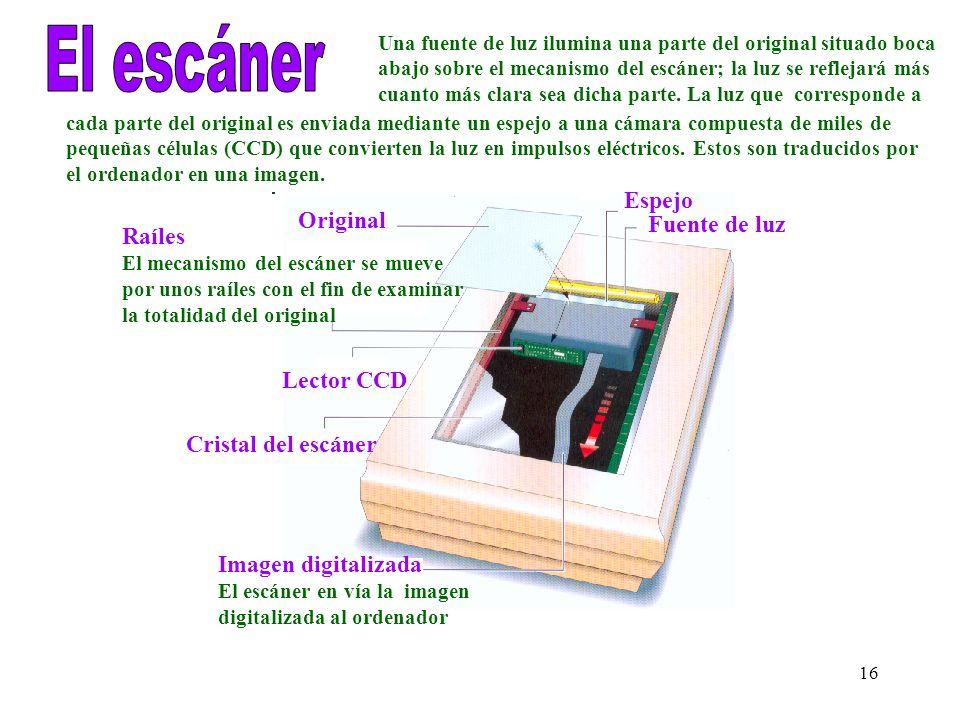 El escáner Espejo Original Fuente de luz Raíles Lector CCD