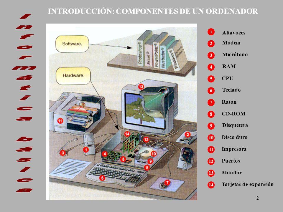 Informática básica INTRODUCCIÓN: COMPONENTES DE UN ORDENADOR Altavoces