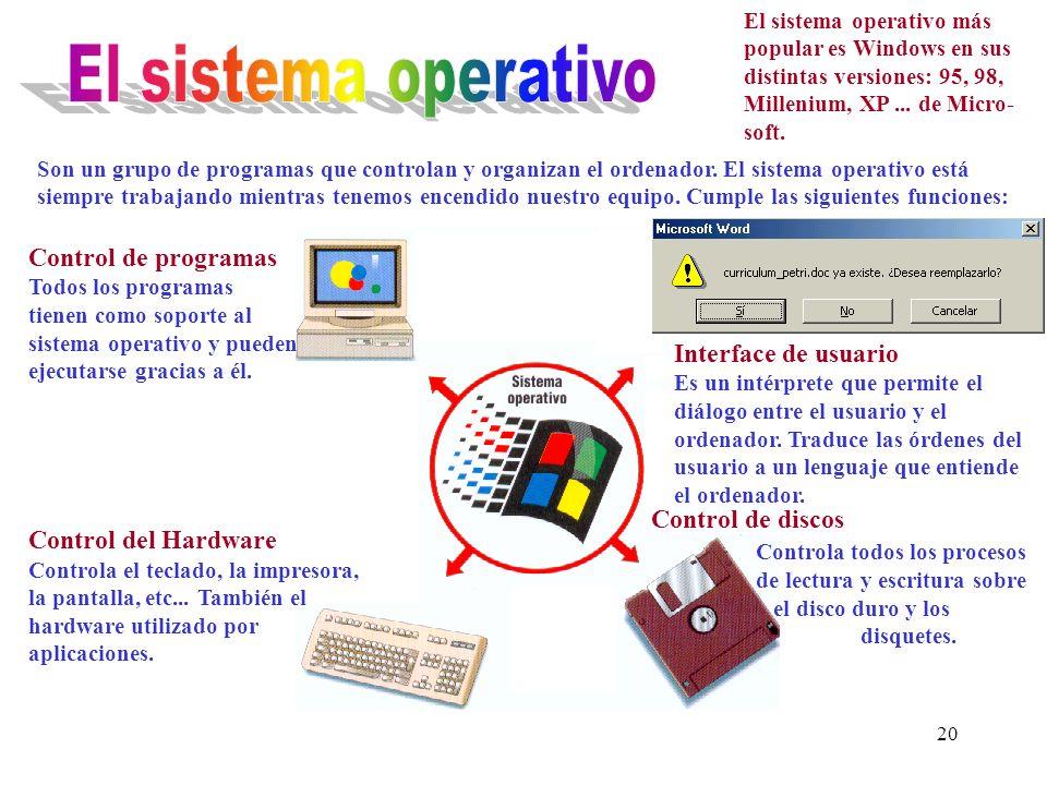 El sistema operativo Control de programas Interface de usuario