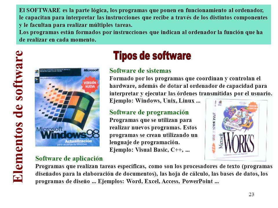 Elementos de software Tipos de software Software de sistemas