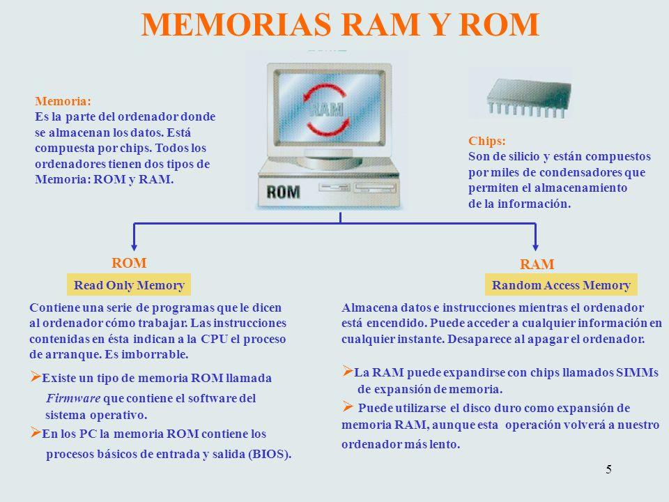 MEMORIAS RAM Y ROM La RAM puede expandirse con chips llamados SIMMs