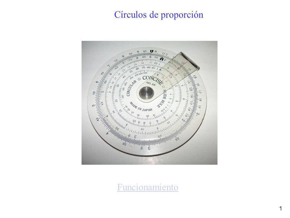 Círculos de proporción