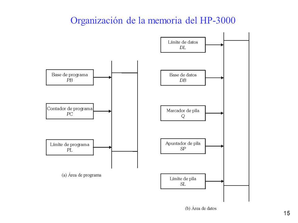 Organización de la memoria del HP-3000